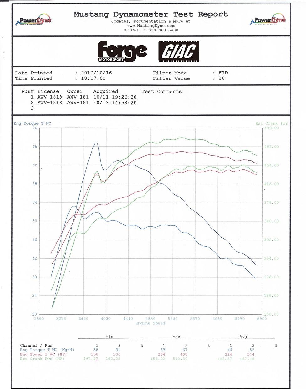 1998 bmw m3 fuse box wiring diagram