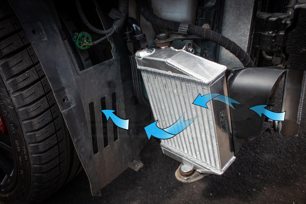 Fiat Cooler Air Flow