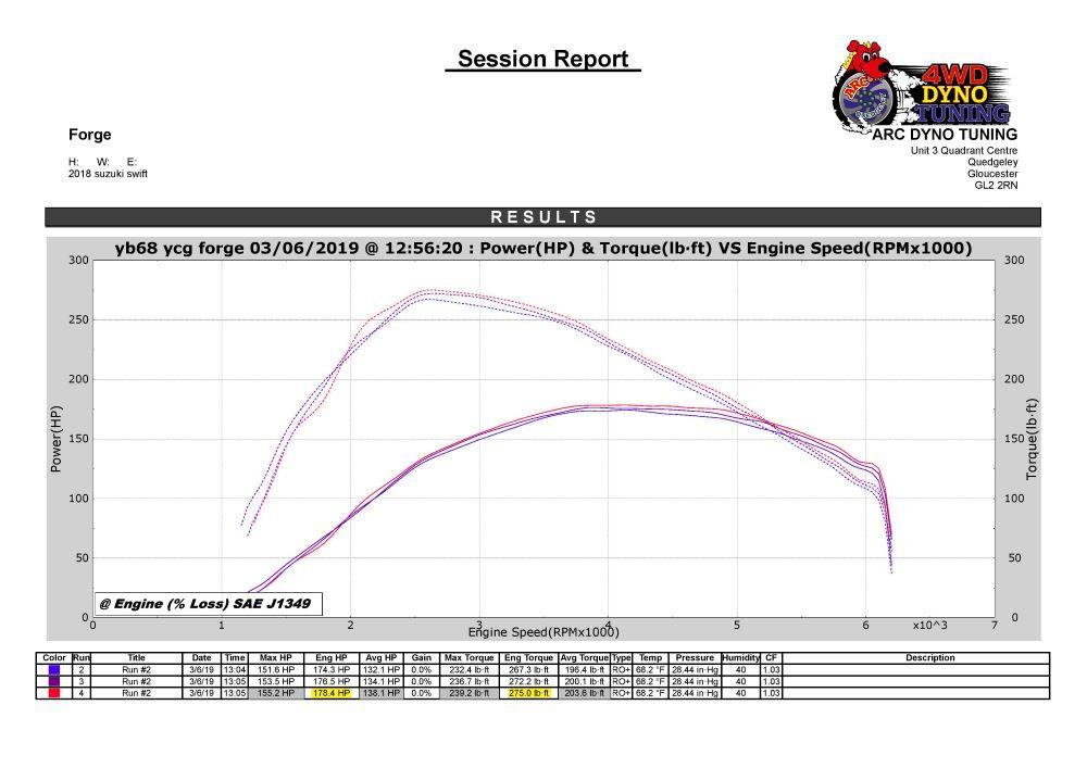 Uprated Intercooler for Suzuki Swift Sport 1 4 Turbo ZC33S